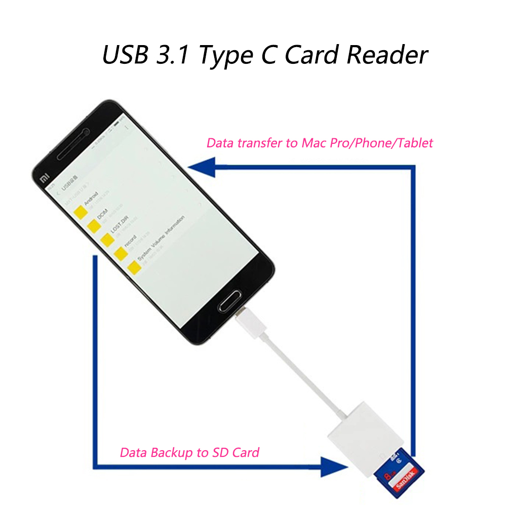USB 3.1 Type C Card Reader USB-C to SD OTG Memory Card Reader Adapter For Mac Pro Phone Tablet