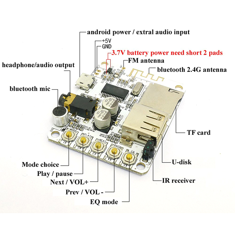 Bluetooth Audio Receiver With USB TF Card Decoding Board